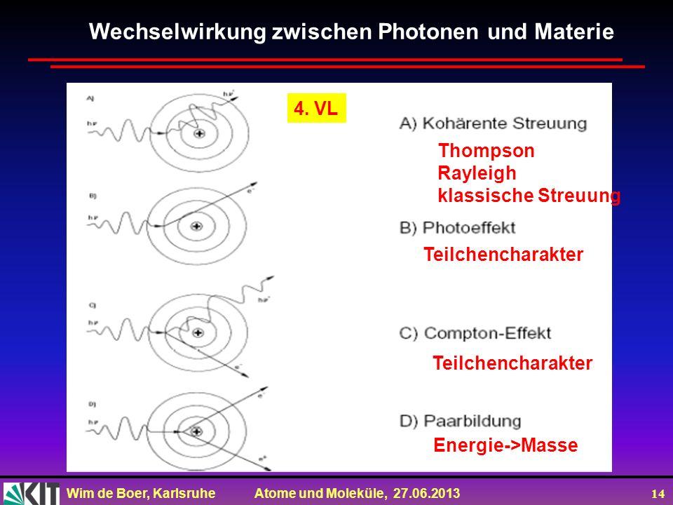 Wim de Boer, Karlsruhe Atome und Moleküle, 27.06.2013 14 Wechselwirkung zwischen Photonen und Materie Thompson Rayleigh klassische Streuung Teilchench