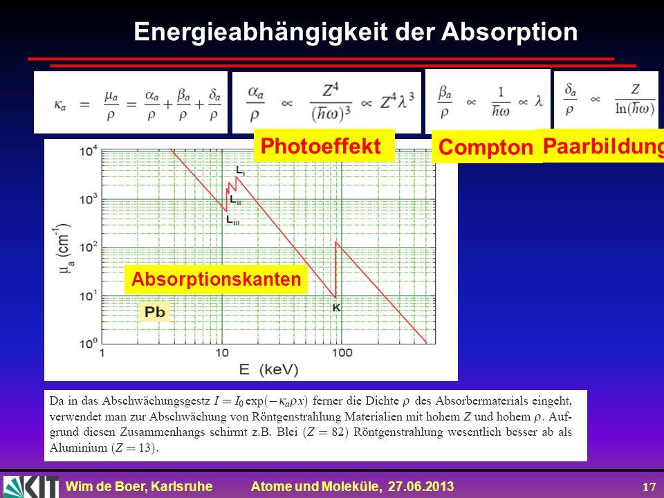 Wim de Boer, Karlsruhe Atome und Moleküle, 27.06.2013 17 Energieabhängigkeit der Absorption Photoeffekt Compton Paarbildung Absorptionskanten