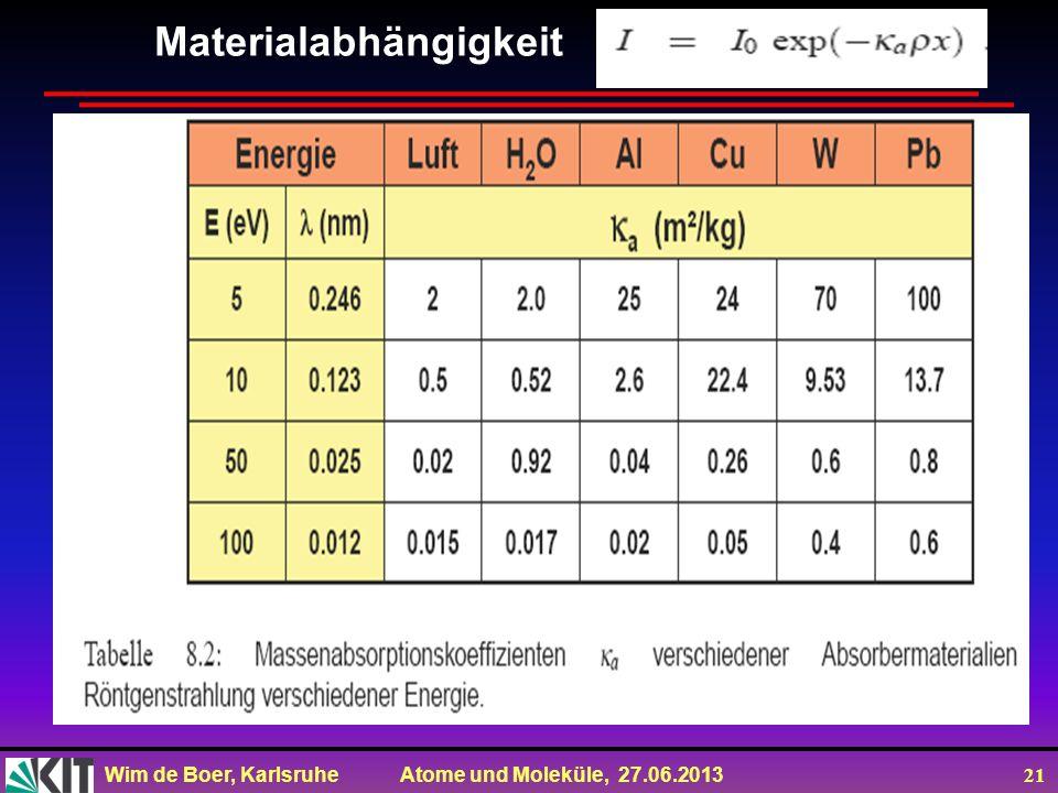 Wim de Boer, Karlsruhe Atome und Moleküle, 27.06.2013 21 Materialabhängigkeit
