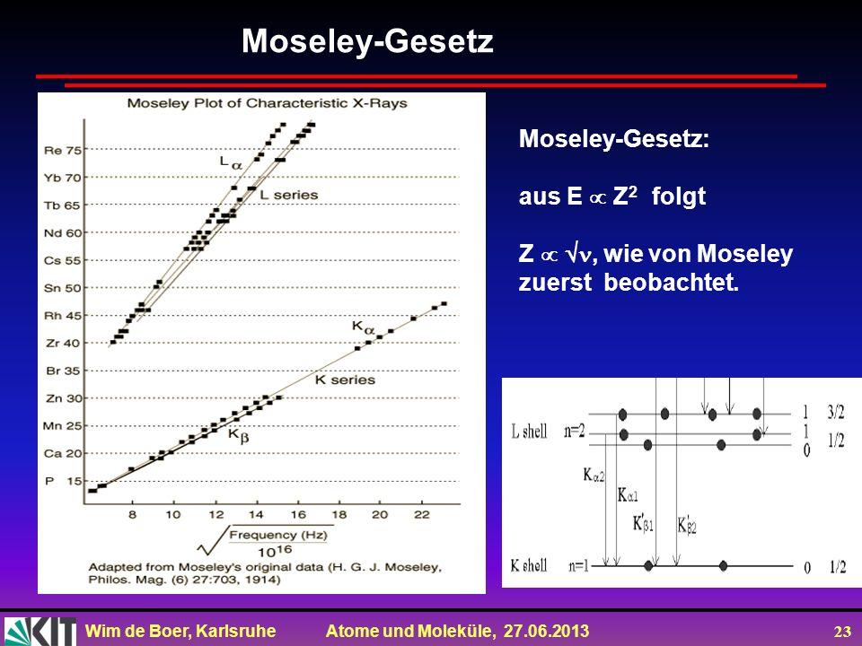 Wim de Boer, Karlsruhe Atome und Moleküle, 27.06.2013 23 Moseley-Gesetz Moseley-Gesetz: aus E Z 2 folgt Z, wie von Moseley zuerst beobachtet.