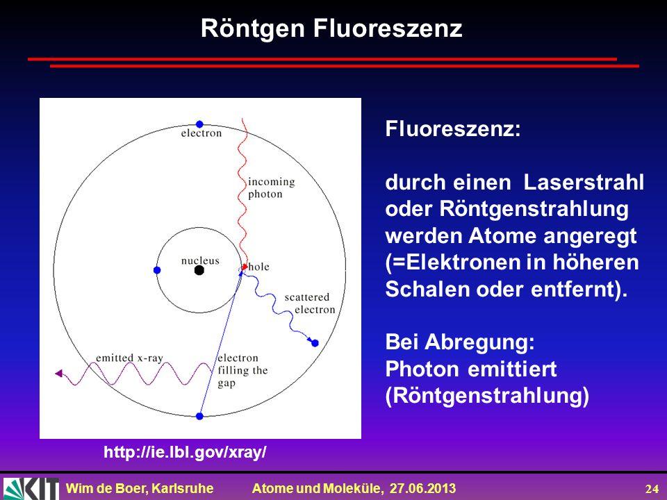 Wim de Boer, Karlsruhe Atome und Moleküle, 27.06.2013 24 Fluoreszenz: durch einen Laserstrahl oder Röntgenstrahlung werden Atome angeregt (=Elektronen
