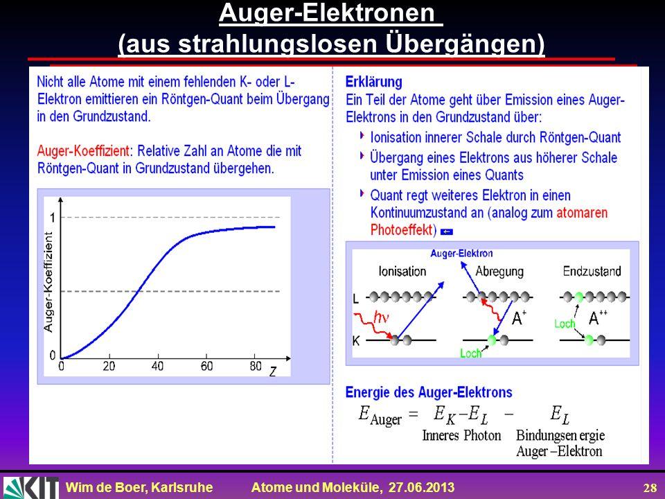 Wim de Boer, Karlsruhe Atome und Moleküle, 27.06.2013 28 Auger-Elektronen (aus strahlungslosen Übergängen)