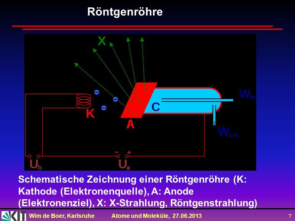 Wim de Boer, Karlsruhe Atome und Moleküle, 27.06.2013 7 Schematische Zeichnung einer Röntgenröhre (K: Kathode (Elektronenquelle), A: Anode (Elektronen