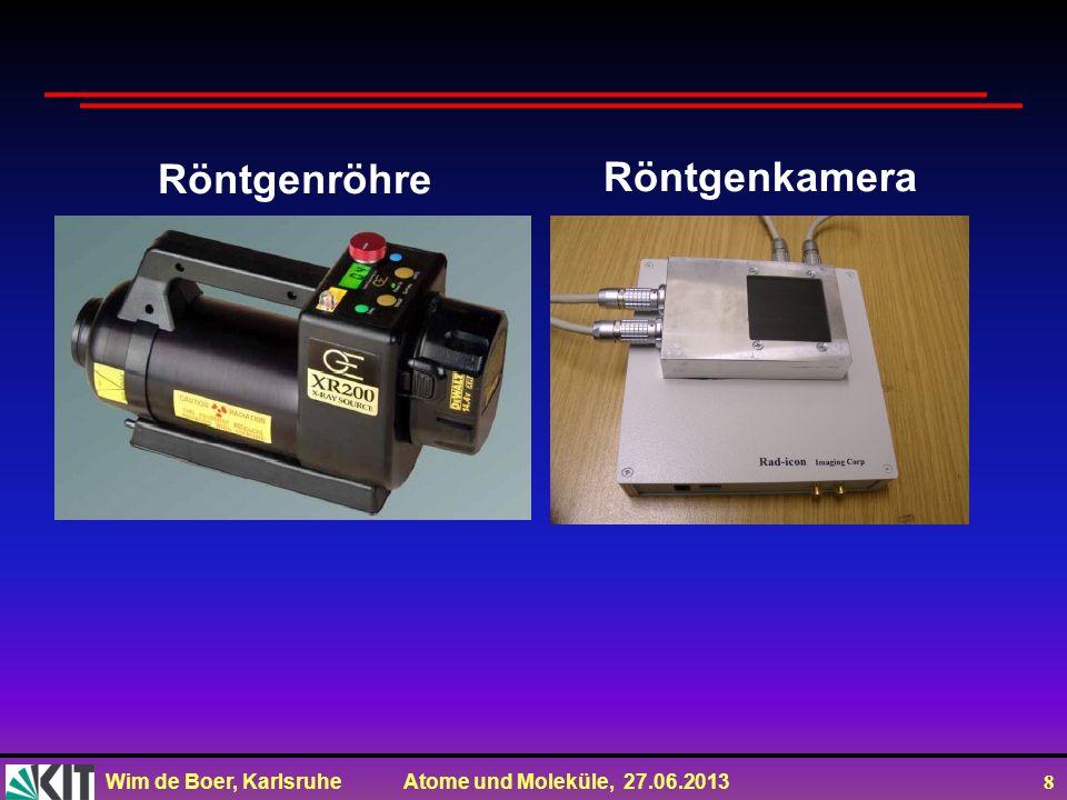 Wim de Boer, Karlsruhe Atome und Moleküle, 27.06.2013 8 Röntgenröhre Röntgenkamera