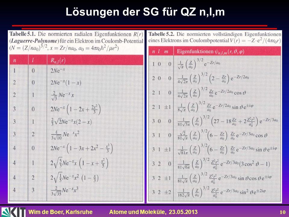 Wim de Boer, Karlsruhe Atome und Moleküle, 23.05.2013 10 Lösungen der SG für QZ n,l,m