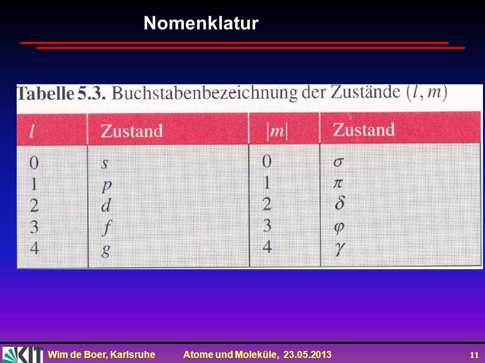 Wim de Boer, Karlsruhe Atome und Moleküle, 23.05.2013 11 Nomenklatur