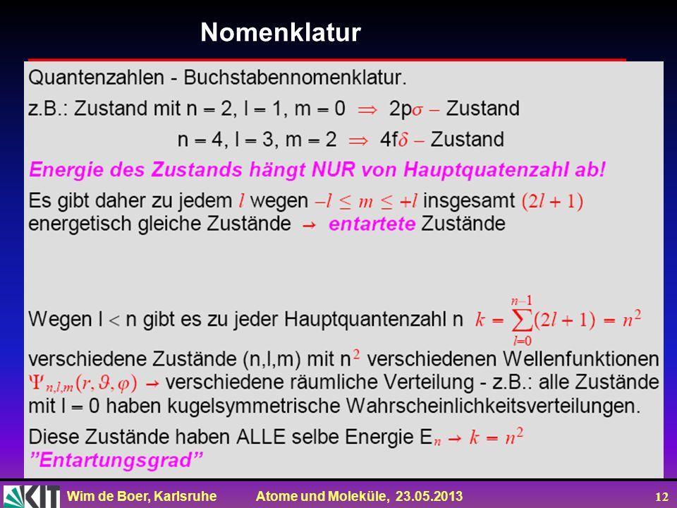 Wim de Boer, Karlsruhe Atome und Moleküle, 23.05.2013 12 Nomenklatur