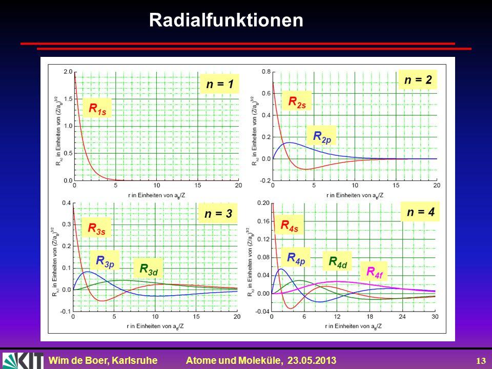 Wim de Boer, Karlsruhe Atome und Moleküle, 23.05.2013 13 Radialfunktionen