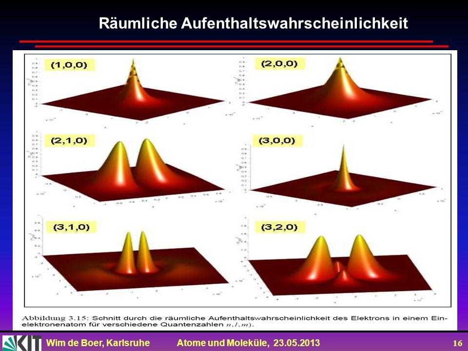 Wim de Boer, Karlsruhe Atome und Moleküle, 23.05.2013 16 Räumliche Aufenthaltswahrscheinlichkeit