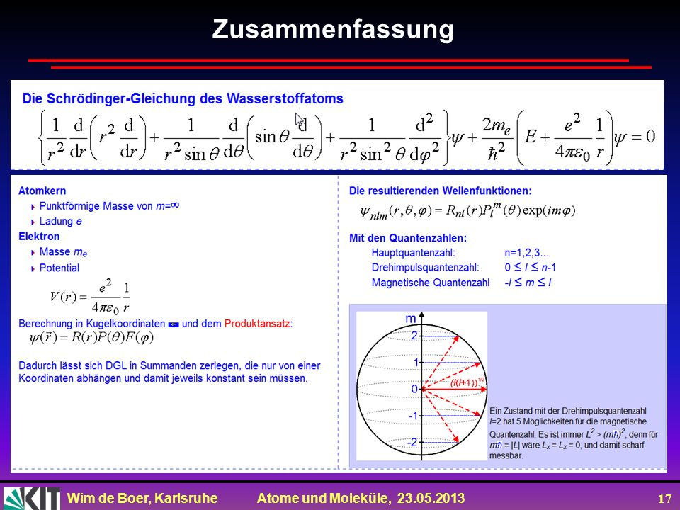 Wim de Boer, Karlsruhe Atome und Moleküle, 23.05.2013 17 Zusammenfassung