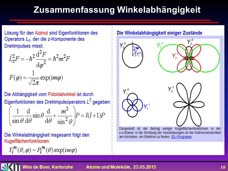 Wim de Boer, Karlsruhe Atome und Moleküle, 23.05.2013 18 Zusammenfassung Winkelabhängigkeit