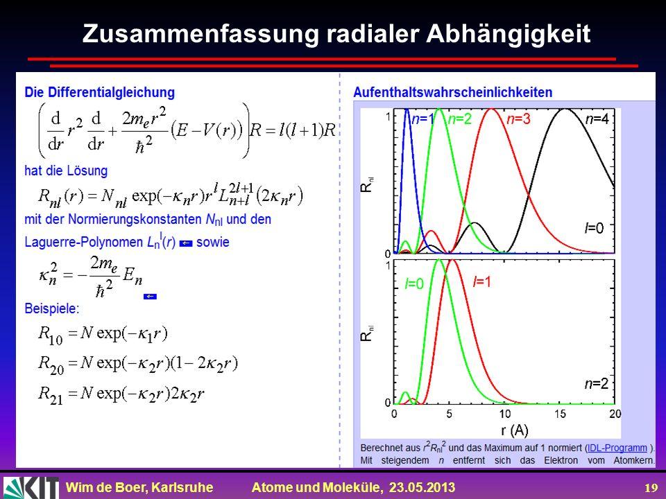Wim de Boer, Karlsruhe Atome und Moleküle, 23.05.2013 19 Zusammenfassung radialer Abhängigkeit
