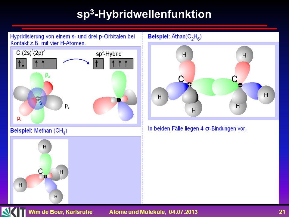 Wim de Boer, Karlsruhe Atome und Moleküle, 04.07.2013 21 sp 3 -Hybridwellenfunktion