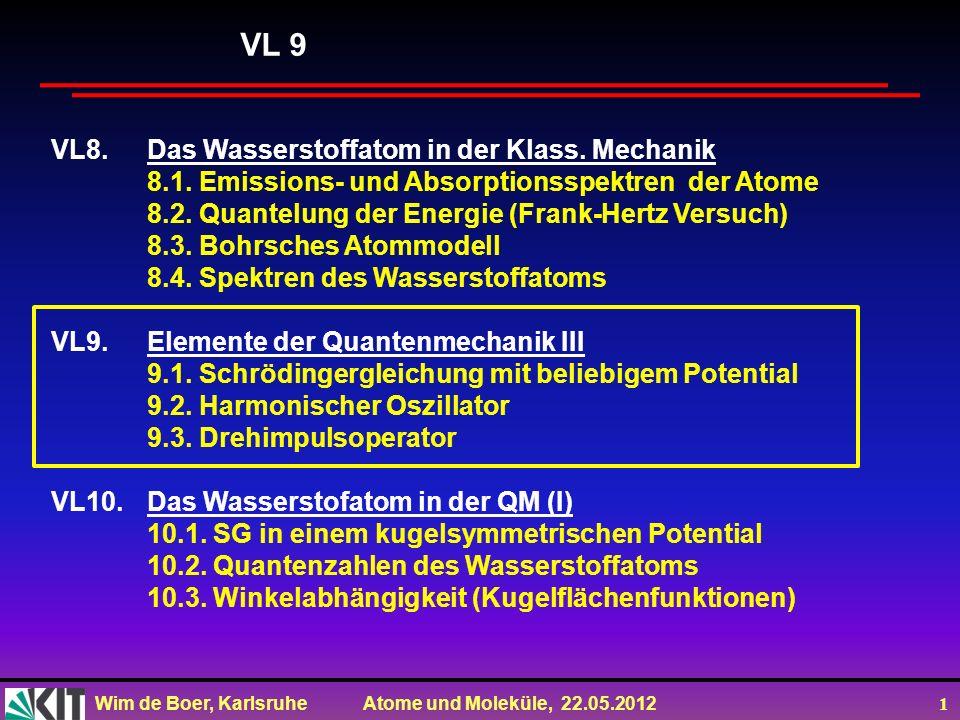 Wim de Boer, Karlsruhe Atome und Moleküle, 22.05.2012 22 Vertauschungsrelationen Beispiel: Setzen wir die Operatoren für Ort und Impuls einfach in obige Gleichung ein und lassen diese auf eine Wellenfunktion wirken, so folgt: D.h.