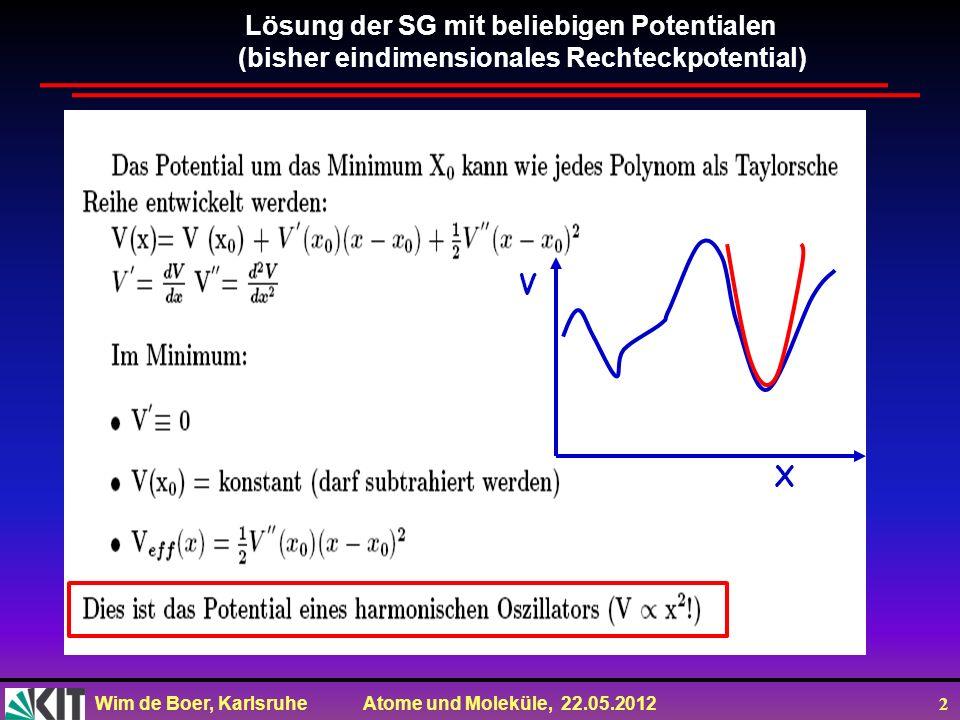 Wim de Boer, Karlsruhe Atome und Moleküle, 22.05.2012 3 Lösung der SG mit beliebigen Potentialen (bisher eindimensionales Rechteckpotential) KM QM Erwarte wieder diskrete Energie- niveaus, wie beim Rechteckpotential!