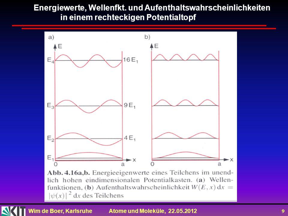 Wim de Boer, Karlsruhe Atome und Moleküle, 22.05.2012 10 Berechnung der AW beim klassischen Oszillator Wahrscheinlichkeit, das Kugel sich am Position x aufhält: X V X AW QM KM n=0 X X KM: AW minimal im Minimum des Potentials QM: AW maximal im Minimum des Potentials =k/v =
