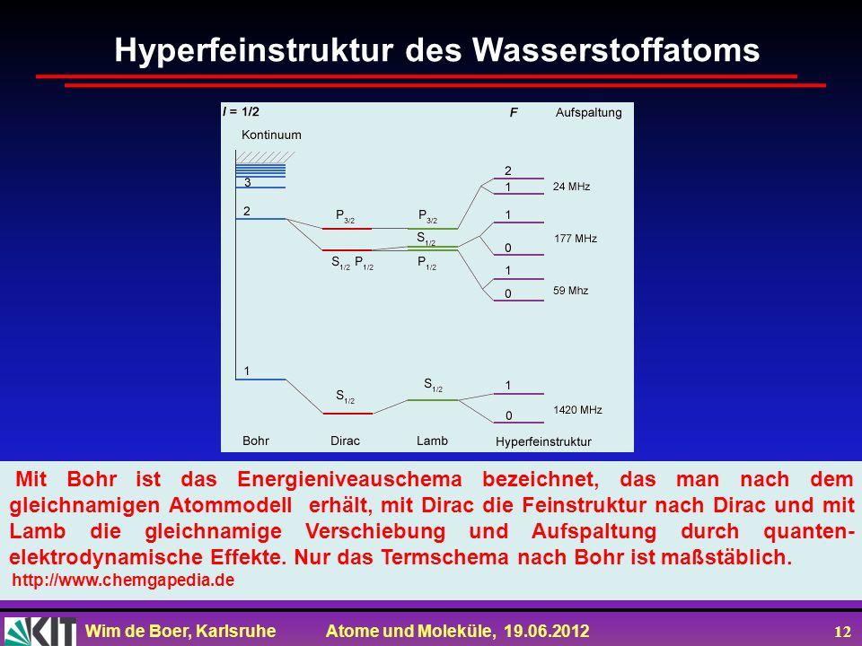 Wim de Boer, Karlsruhe Atome und Moleküle, 19.06.2012 12 Mit Bohr ist das Energieniveauschema bezeichnet, das man nach dem gleichnamigen Atommodell er