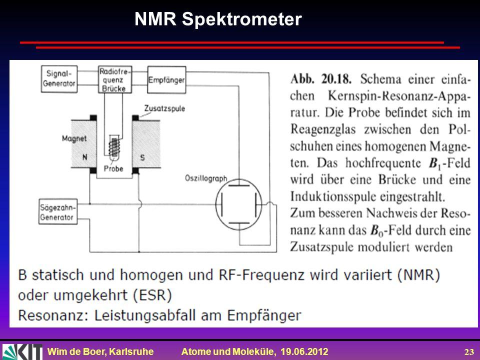 Wim de Boer, Karlsruhe Atome und Moleküle, 19.06.2012 23 NMR Spektrometer