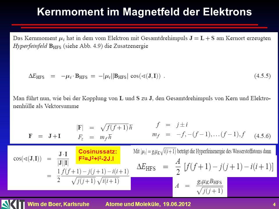 Wim de Boer, Karlsruhe Atome und Moleküle, 19.06.2012 4 Kernmoment im Magnetfeld der Elektrons Cosinussatz: F 2 =J 2 +I 2 -2J.I