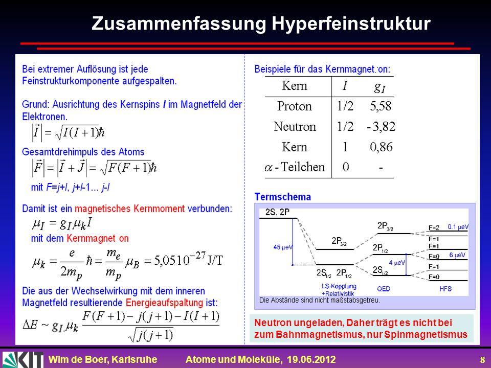 Wim de Boer, Karlsruhe Atome und Moleküle, 19.06.2012 8 Zusammenfassung Hyperfeinstruktur Neutron ungeladen, Daher trägt es nicht bei zum Bahnmagnetis