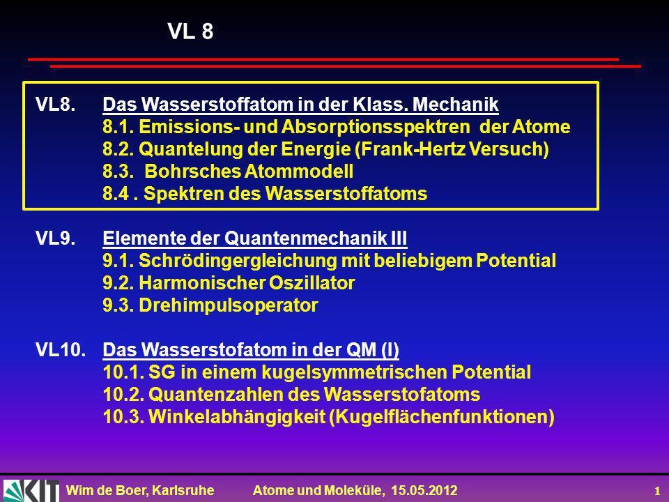Wim de Boer, Karlsruhe Atome und Moleküle, 15.05.2012 1 VL8.Das Wasserstoffatom in der Klass. Mechanik 8.1. Emissions- und Absorptionsspektren der Ato