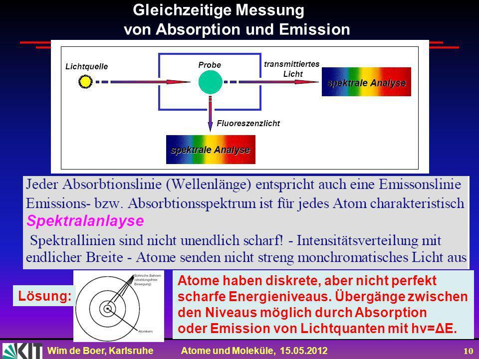 Wim de Boer, Karlsruhe Atome und Moleküle, 15.05.2012 10 Gleichzeitige Messung von Absorption und Emission Lösung: Atome haben diskrete, aber nicht pe