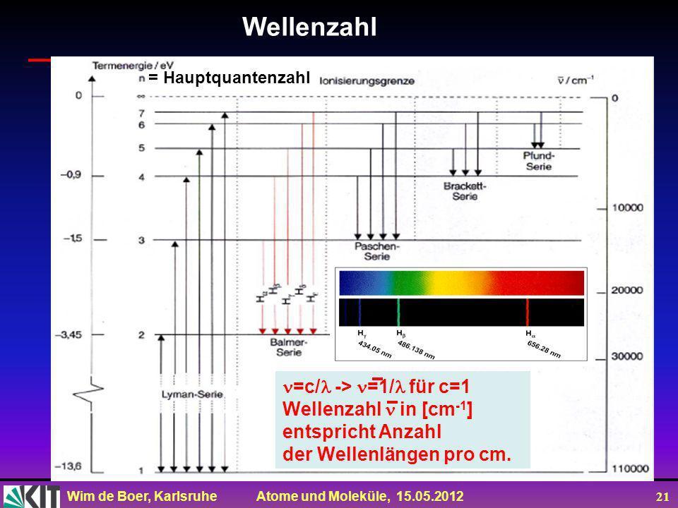 Wim de Boer, Karlsruhe Atome und Moleküle, 15.05.2012 21 Wellenzahl = Hauptquantenzahl =c/ -> =1/ für c=1 Wellenzahl in [cm -1 ] entspricht Anzahl der
