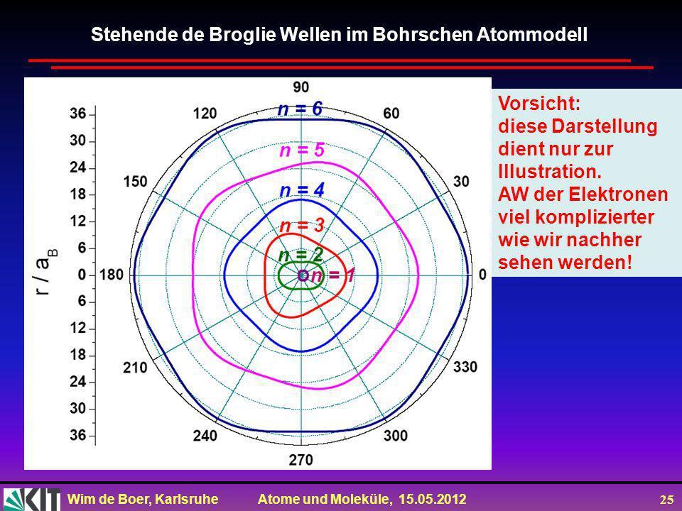 Wim de Boer, Karlsruhe Atome und Moleküle, 15.05.2012 25 Stehende de Broglie Wellen im Bohrschen Atommodell Vorsicht: diese Darstellung dient nur zur