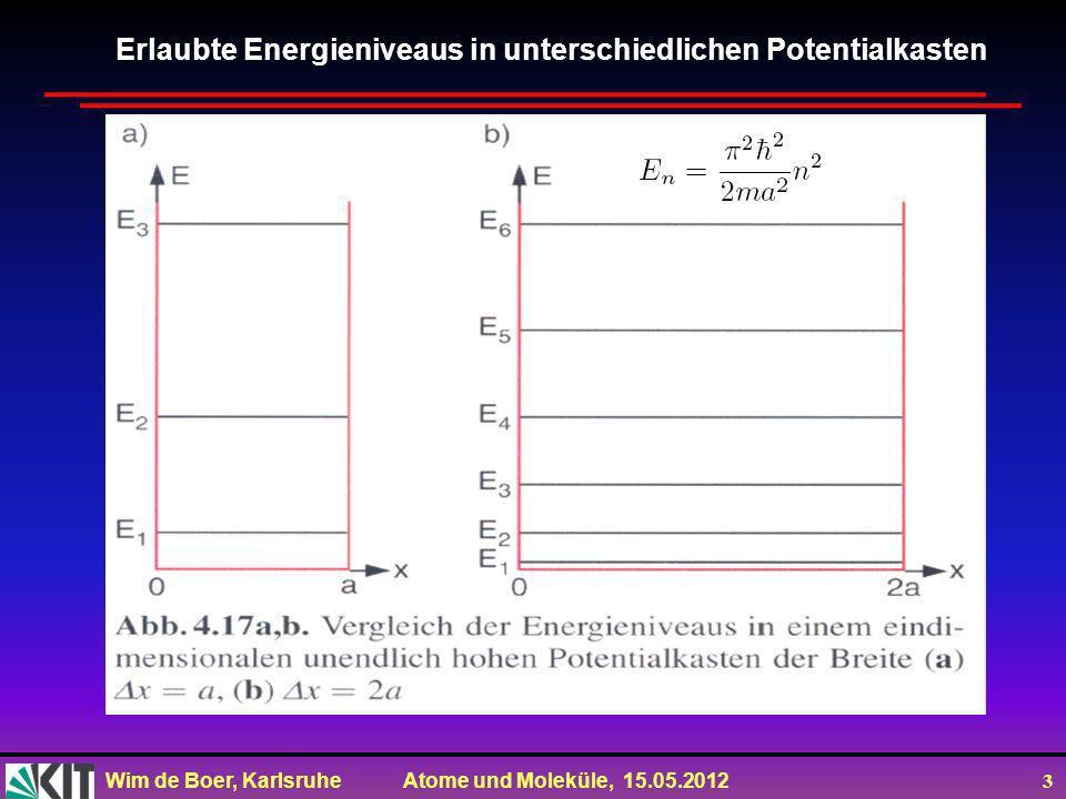 Wim de Boer, Karlsruhe Atome und Moleküle, 15.05.2012 3 Erlaubte Energieniveaus in unterschiedlichen Potentialkasten