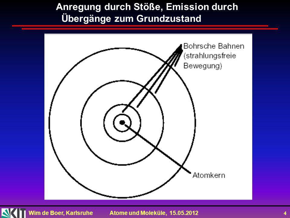 Wim de Boer, Karlsruhe Atome und Moleküle, 15.05.2012 15 Erklärung der Spektren im Bohrschen Modell