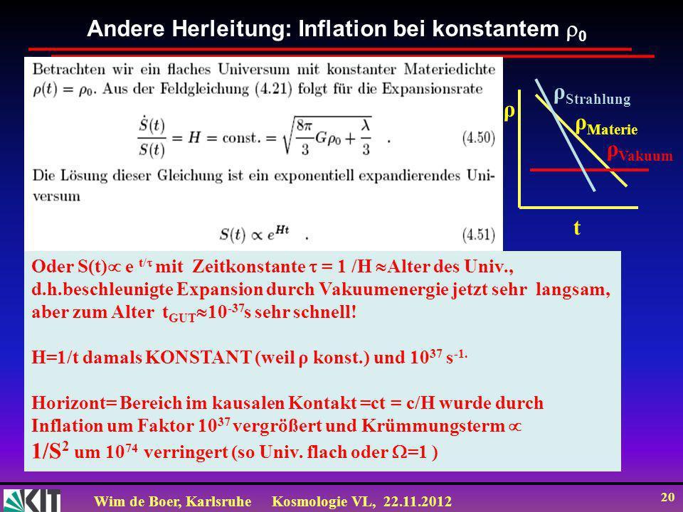Wim de Boer, KarlsruheKosmologie VL, 22.11.2012 20 Andere Herleitung: Inflation bei konstantem 0 Oder S(t) e t/ mit Zeitkonstante = 1 /H Alter des Uni
