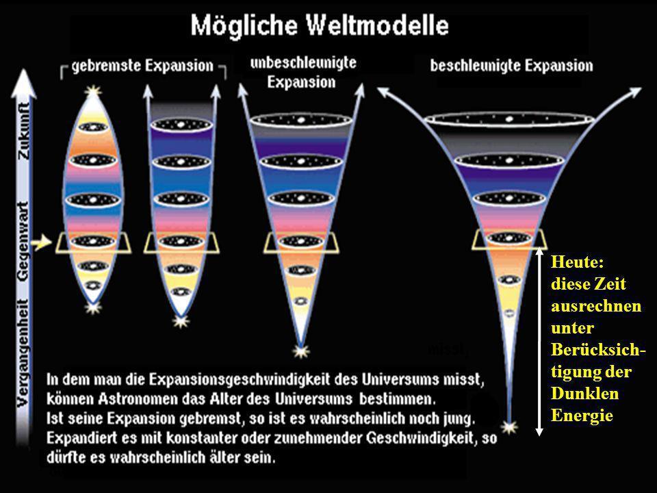 Wim de Boer, KarlsruheKosmologie VL, 22.11.2012 24 Zum Mitnehmen 1.Friedmann-Lemaitre Feldgleichungen beschreiben Evolution eines homogenen und isotropen Universums.