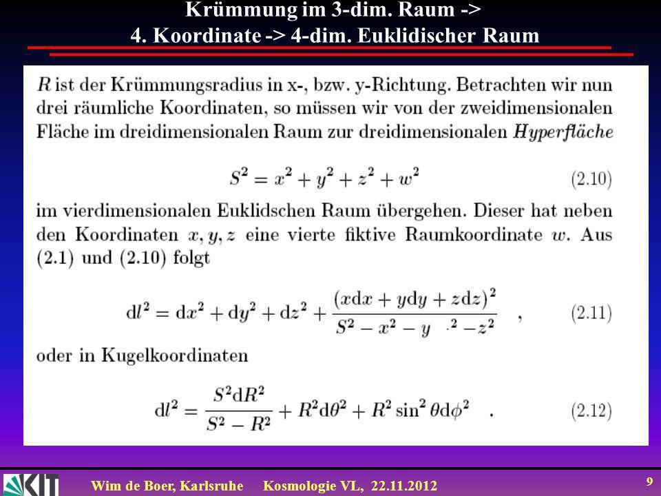 Wim de Boer, KarlsruheKosmologie VL, 22.11.2012 20 Andere Herleitung: Inflation bei konstantem 0 Oder S(t) e t/ mit Zeitkonstante = 1 /H Alter des Univ., d.h.beschleunigte Expansion durch Vakuumenergie jetzt sehr langsam, aber zum Alter t GUT 10 -37 s sehr schnell.