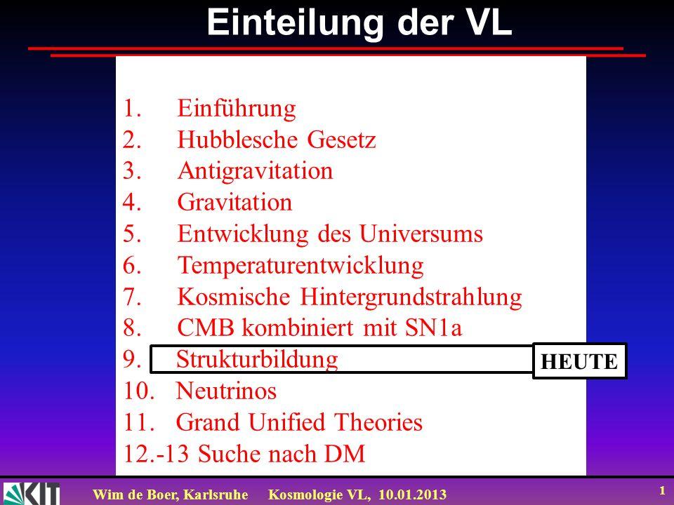 Wim de Boer, KarlsruheKosmologie VL, 10.01.2013 1 Einteilung der VL 1.Einführung 2.Hubblesche Gesetz 3.Antigravitation 4.Gravitation 5.Entwicklung des