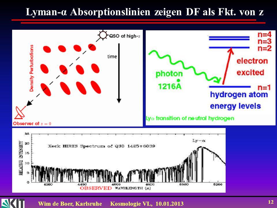 Wim de Boer, KarlsruheKosmologie VL, 10.01.2013 12 Lyman-α Absorptionslinien zeigen DF als Fkt. von z