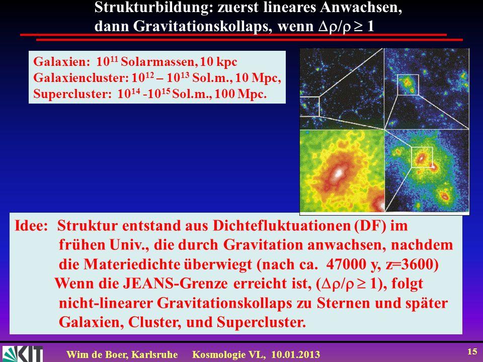 Wim de Boer, KarlsruheKosmologie VL, 10.01.2013 15 Strukturbildung: zuerst lineares Anwachsen, dann Gravitationskollaps, wenn / 1 Galaxien: 10 11 Sola