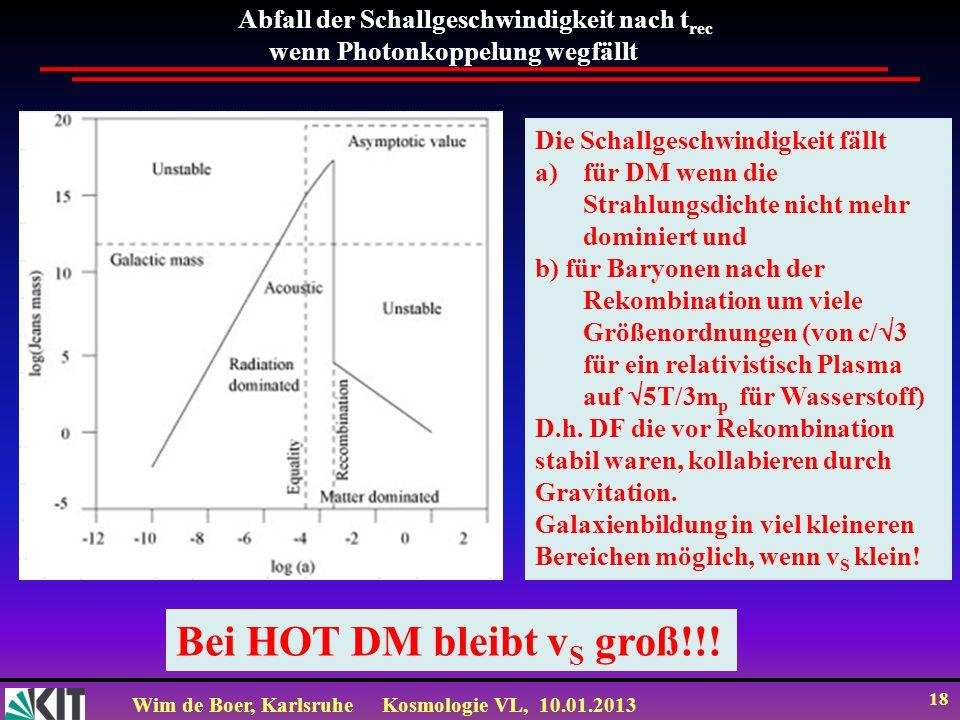 Wim de Boer, KarlsruheKosmologie VL, 10.01.2013 18 Die Schallgeschwindigkeit fällt a)für DM wenn die Strahlungsdichte nicht mehr dominiert und b) für