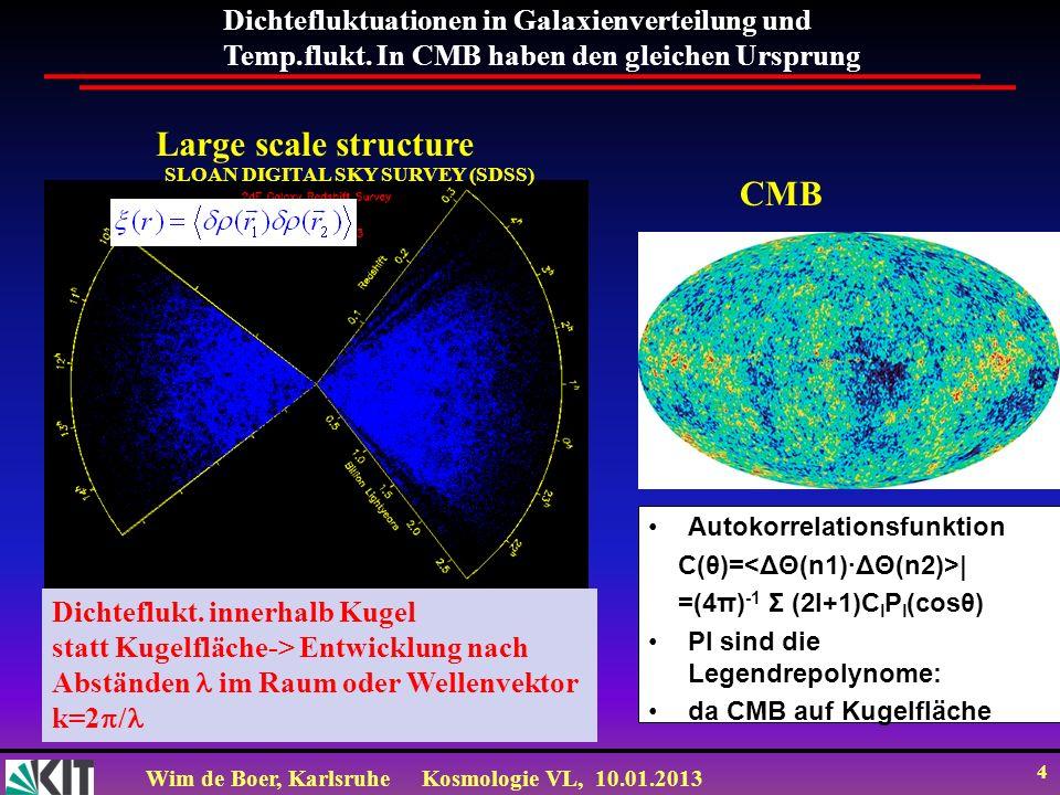 Wim de Boer, KarlsruheKosmologie VL, 10.01.2013 4 Dichtefluktuationen in Galaxienverteilung und Temp.flukt. In CMB haben den gleichen Ursprung Autokor