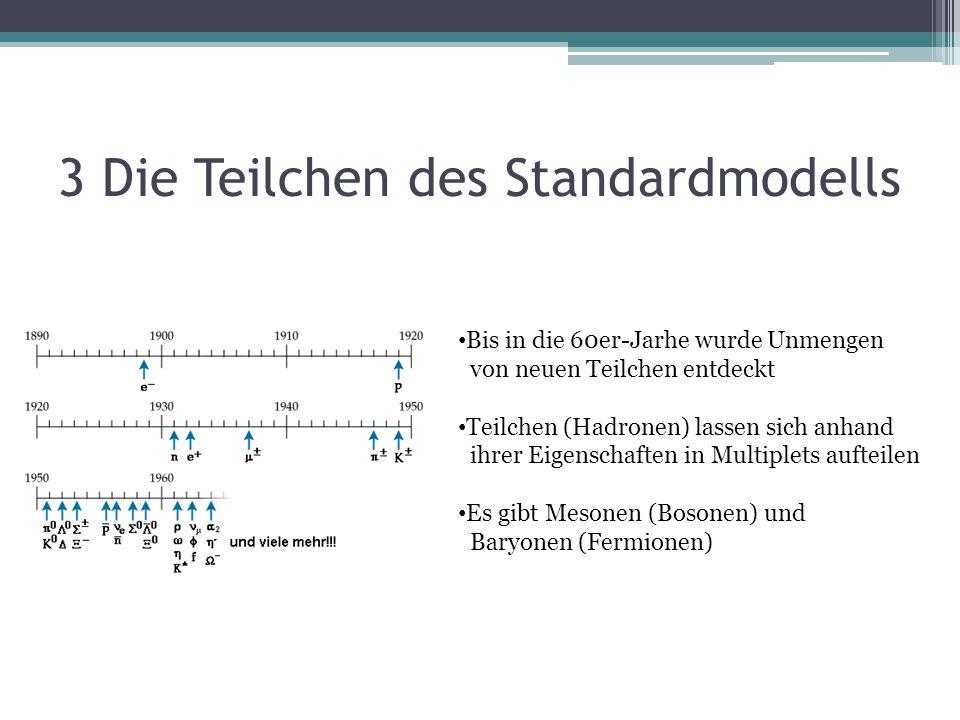 3 Die Teilchen des Standardmodells Bis in die 60er-Jarhe wurde Unmengen von neuen Teilchen entdeckt Teilchen (Hadronen) lassen sich anhand ihrer Eigenschaften in Multiplets aufteilen Es gibt Mesonen (Bosonen) und Baryonen (Fermionen)