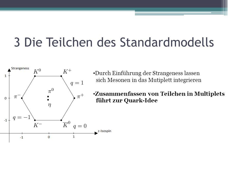 3 Die Teilchen des Standardmodells Durch Einführung der Strangeness lassen sich Mesonen in das Mutiplett integrieren Zusammenfassen von Teilchen in Multiplets führt zur Quark-Idee