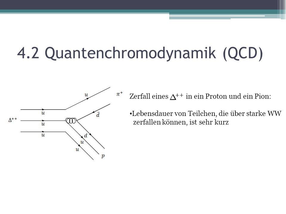 4.2 Quantenchromodynamik (QCD) Zerfall eines in ein Proton und ein Pion: Lebensdauer von Teilchen, die über starke WW zerfallen können, ist sehr kurz