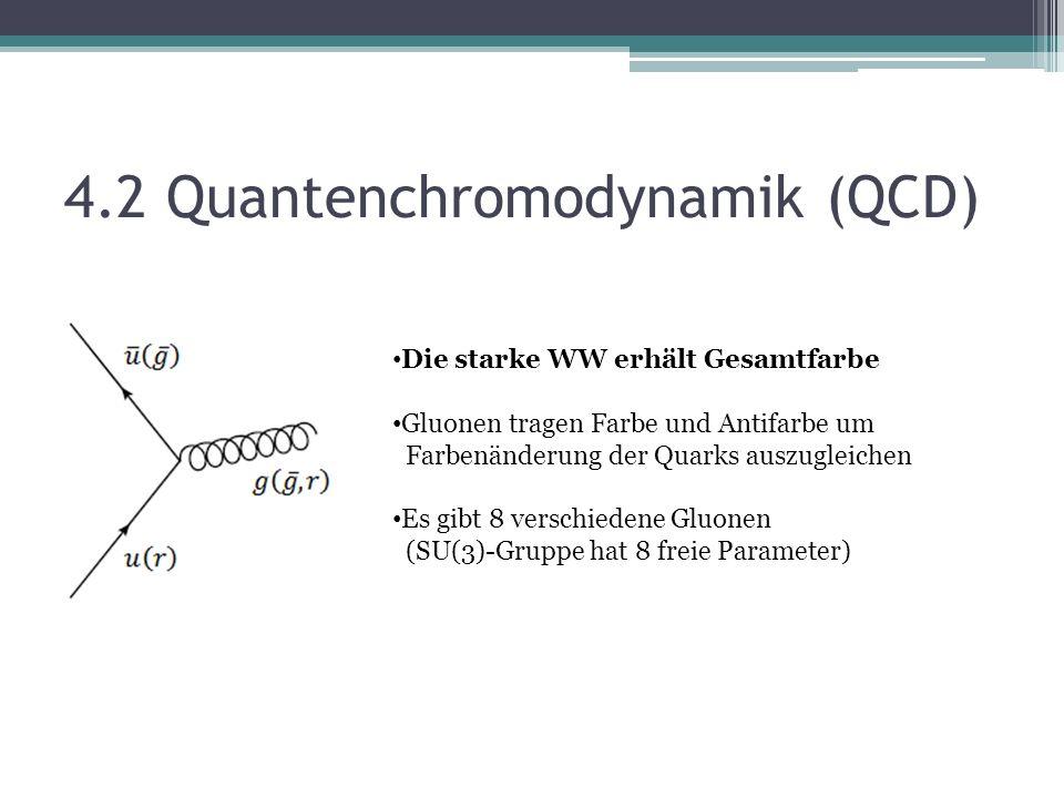 4.2 Quantenchromodynamik (QCD) Die starke WW erhält Gesamtfarbe Gluonen tragen Farbe und Antifarbe um Farbenänderung der Quarks auszugleichen Es gibt 8 verschiedene Gluonen (SU(3)-Gruppe hat 8 freie Parameter)