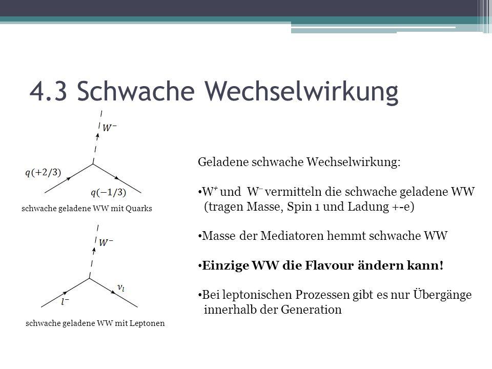 4.3 Schwache Wechselwirkung Geladene schwache Wechselwirkung: W und W vermitteln die schwache geladene WW (tragen Masse, Spin 1 und Ladung +-e) Masse der Mediatoren hemmt schwache WW Einzige WW die Flavour ändern kann.