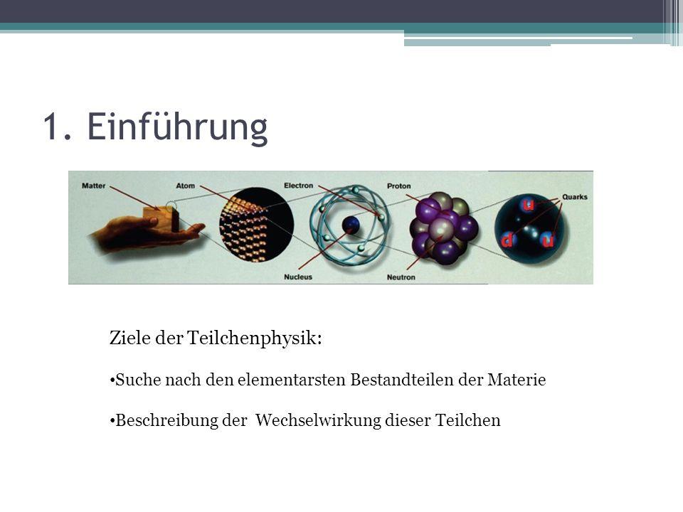 1. Einführung Ziele der Teilchenphysik: Suche nach den elementarsten Bestandteilen der Materie Beschreibung der Wechselwirkung dieser Teilchen