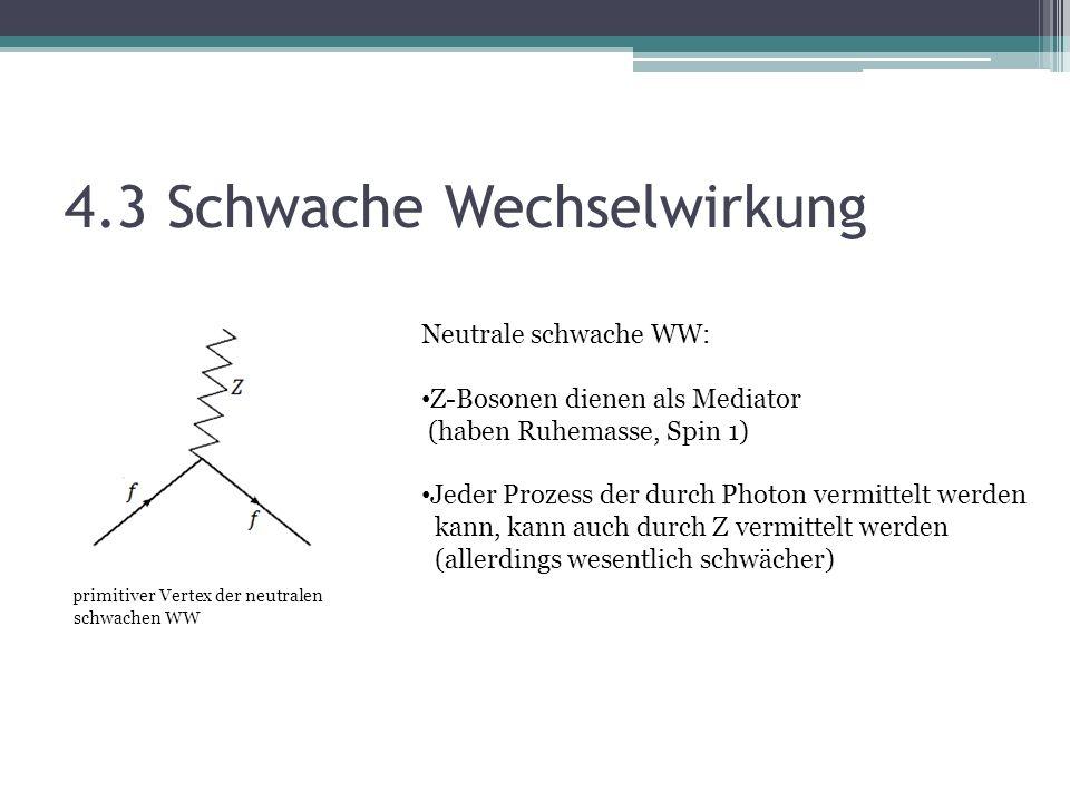 4.3 Schwache Wechselwirkung primitiver Vertex der neutralen schwachen WW Neutrale schwache WW: Z-Bosonen dienen als Mediator (haben Ruhemasse, Spin 1) Jeder Prozess der durch Photon vermittelt werden kann, kann auch durch Z vermittelt werden (allerdings wesentlich schwächer)