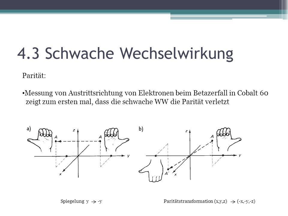 4.3 Schwache Wechselwirkung Spiegelung y -yParitätstransformation (x,y,z) (-x,-y,-z) Parität: Messung von Austrittsrichtung von Elektronen beim Betazerfall in Cobalt 60 zeigt zum ersten mal, dass die schwache WW die Parität verletzt