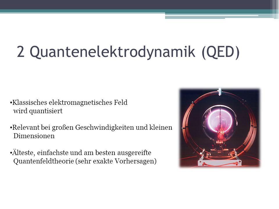 2 Quantenelektrodynamik (QED) Klassisches elektromagnetisches Feld wird quantisiert Relevant bei großen Geschwindigkeiten und kleinen Dimensionen Älteste, einfachste und am besten ausgereifte Quantenfeldtheorie (sehr exakte Vorhersagen)