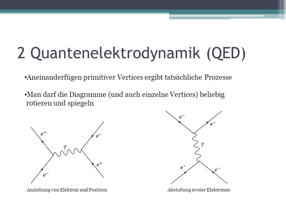 2 Quantenelektrodynamik (QED) Aneinanderfügen primitiver Vertices ergibt tatsächliche Prozesse Man darf die Diagramme (und auch einzelne Vertices) beliebig rotieren und spiegeln Anziehung von Elektron und PositronAbstoßung zweier Elektronen