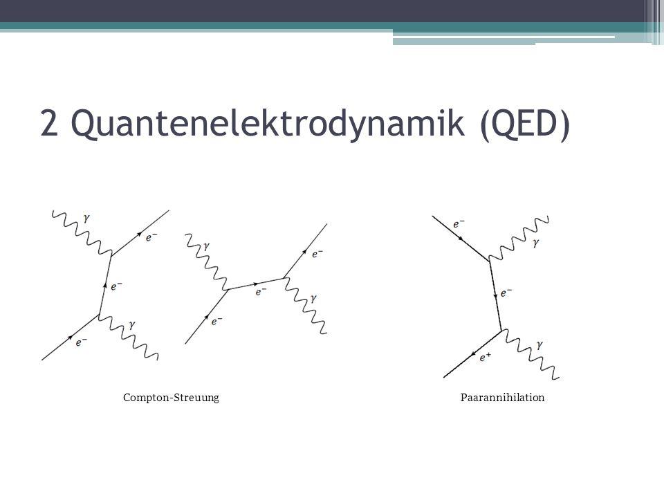 2 Quantenelektrodynamik (QED) Virtuelle Teilchen: Linien beginnen und enden im Diagramm Können nicht beobachtet werden Energie-Impulsbeziehung ist aufgehoben.