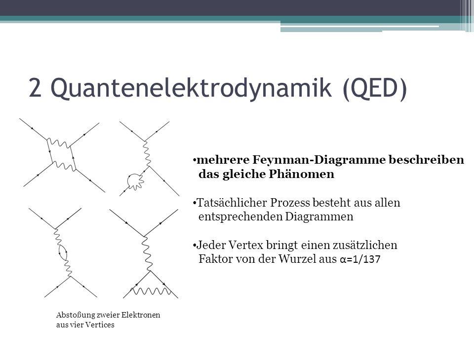 2 Quantenelektrodynamik (QED) mehrere Feynman-Diagramme beschreiben das gleiche Phänomen Tatsächlicher Prozess besteht aus allen entsprechenden Diagrammen Jeder Vertex bringt einen zusätzlichen Faktor von der Wurzel aus α=1/137 Abstoßung zweier Elektronen aus vier Vertices